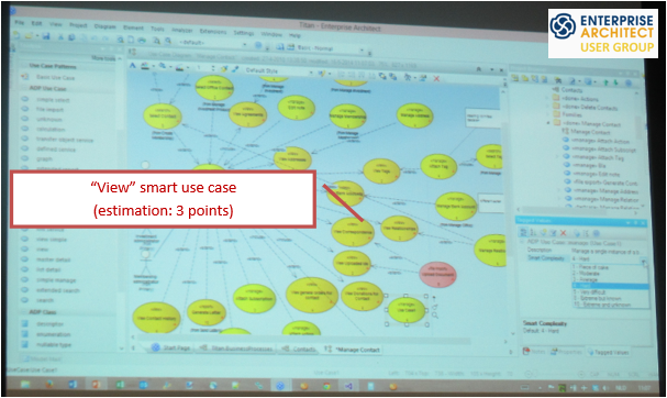 eaug london 2014 smart use cases exemple