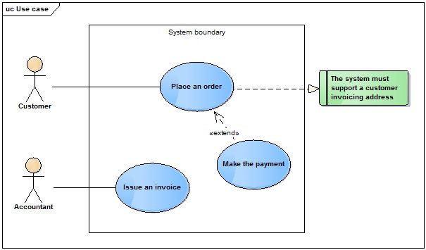 use case diagram enterprise architect 12
