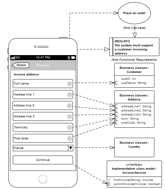 purchase UI screen wireframe enterprise architect 12