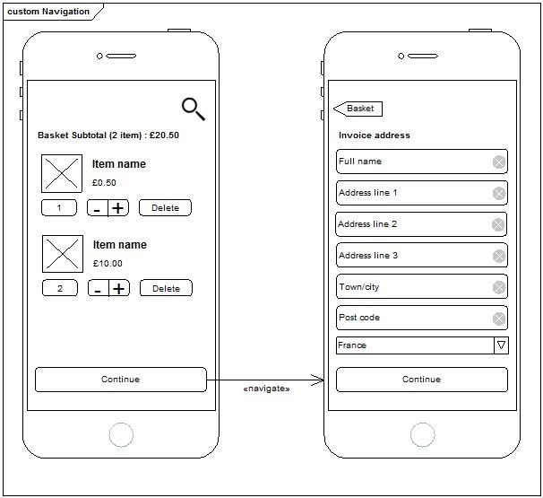 wireframing enterprise archiect 12 navigation