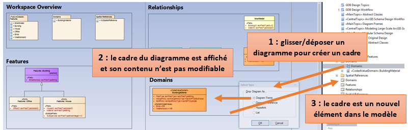 diagram frame EA ArcGIS MDG