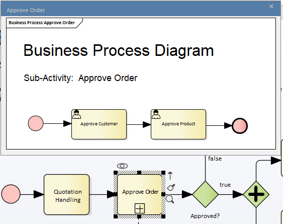 enterprise architect 15.1 beta composite diagram preview