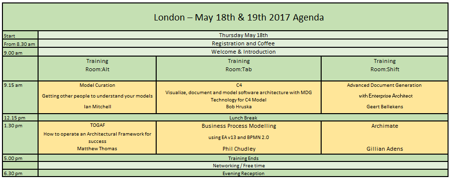 ea user group london 2017 training day agenda