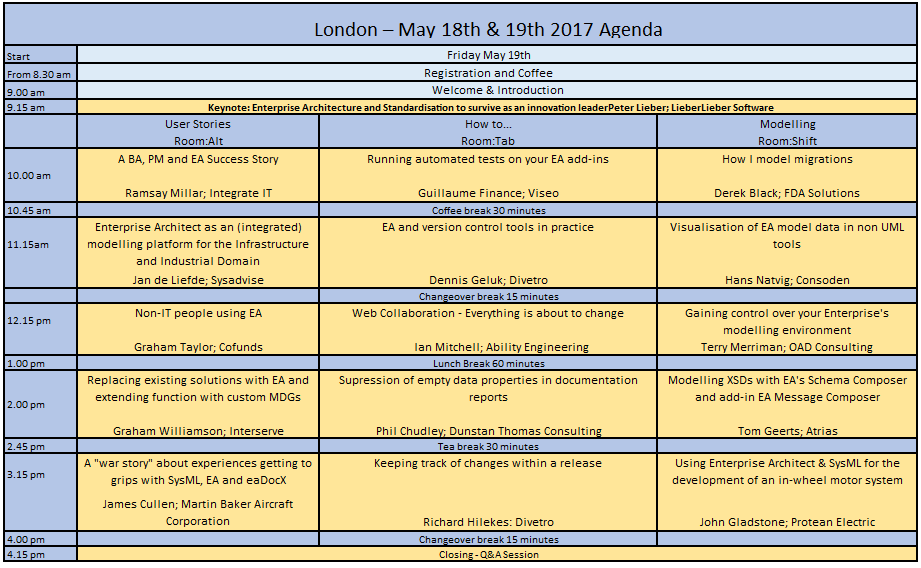 EA User Group London 2017 presentations agenda