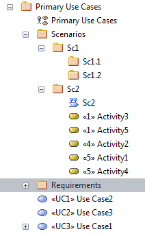 eautils addin sparx ea elements sorting package tree