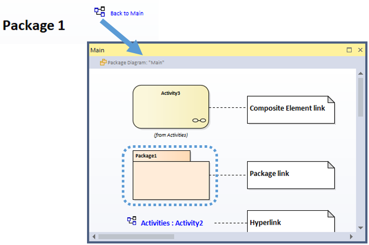 eaUtils 1.14 breacrumb packages sparx enterprise architect navigation link