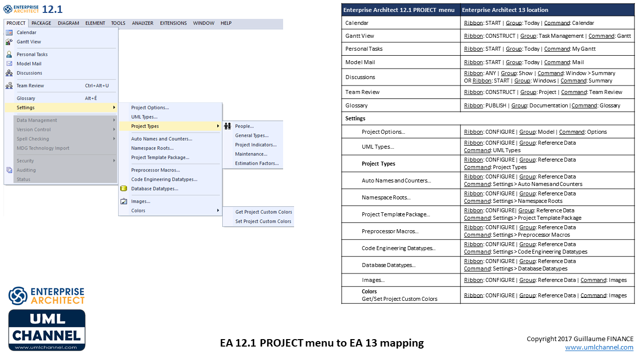 Sparx Enterprise Architect 12.1 PROJECT menu to Enterprise Architect 13 mapping