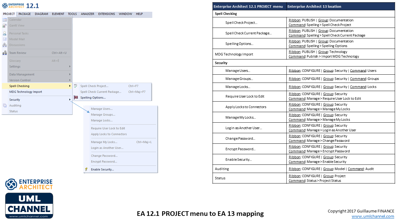 Sparx Enterprise Architect 12.1 PROJECT menu to Enterprise Architect 13 mapping part 3