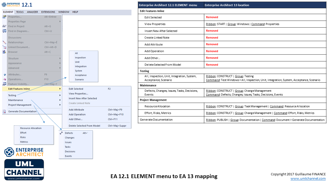Sparx Enterprise Architect 12.1 ELEMENT menu to Enterprise Architect 13 mapping