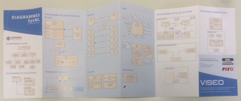 brochure sysml enterprise architect umlchannel viseo